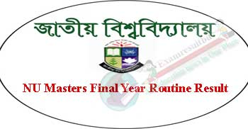 national university masters final year result 2012