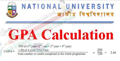 national university gpa prepard system