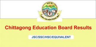 Chittagong Board Results