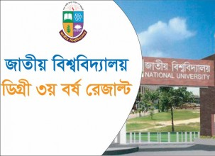 NU Degree 3rd Year Exam Result