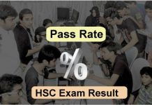 HSC Exam Result Passing Rate