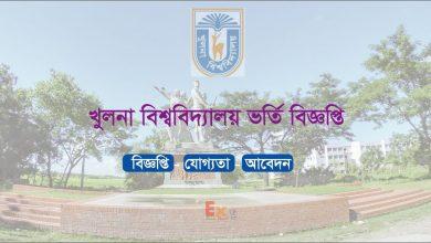 Khulna University Admission Circular